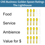 Golden Spoons Review: The Lighthouse