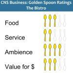 Golden Spoons Review: The Bistro