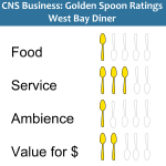 Golden Spoons Review: West Bay Diner