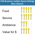 Golden Spoons Review: Blue Cilantro