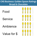Golden Spoons Review: Bread & Chocolate