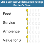 Golden Spoons Review: Borden's Pizza