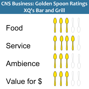 golden-spoons-ratings-xqs