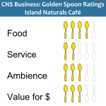 Golden Spoons Review: Island Naturals