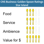 Golden Spoons Review: Star Island