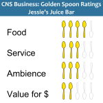 Golden Spoons Review: Jessie's Juice Bar