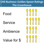Golden Spoons Review: The Greenhouse
