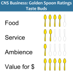 Golden Spoons Review: Taste Buds
