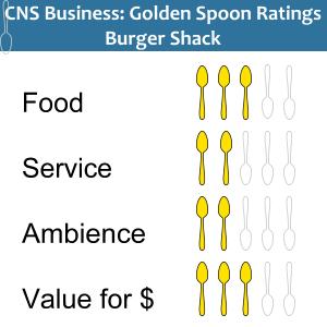 CNS Business