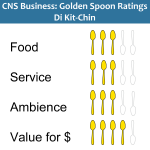 Golden Spoons Review: Di Kit-Chin