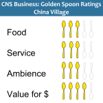 Golden Spoons Review: China Village
