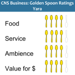 Golden Spoons Review: Yara
