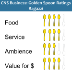 Golden Spoons Review: Ragazzi