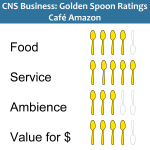 Golden Spoons Review: Café Amazon